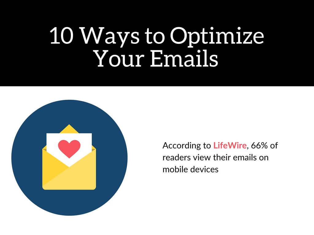 Email Optimization Smartphones